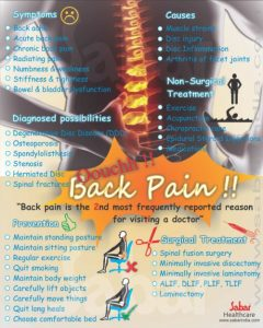 Chronic Back-Pain therapy